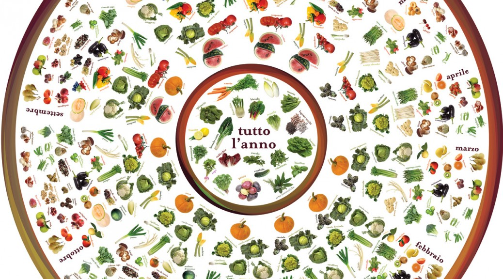 Name Verdura: Calendario Verdure Di Stagione